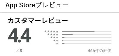 iPhoneアプリの総合評価