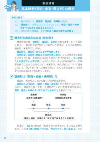 スタディサプリTOEIC パーフェクト講義 英文法編のテキスト3