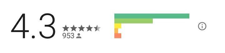 スタディサプリTOEIC Androidアプリ